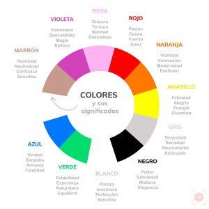 Qué-significan-los-colores